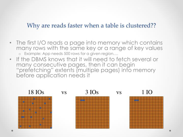 Why are reads faster when a table is clustered??