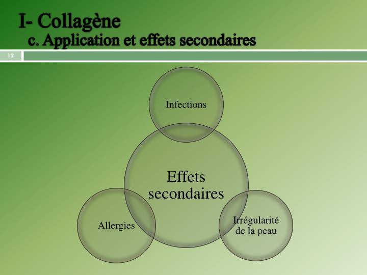 I- Collagène