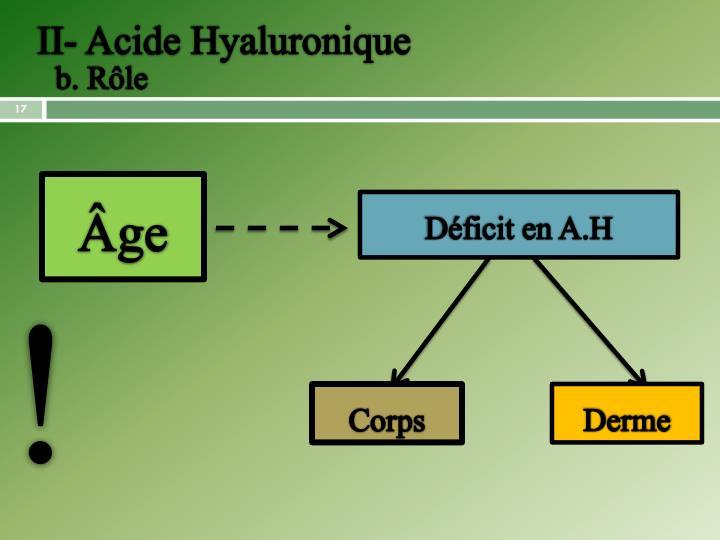 II- Acide