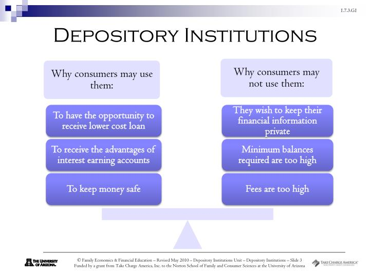Depository institutions2