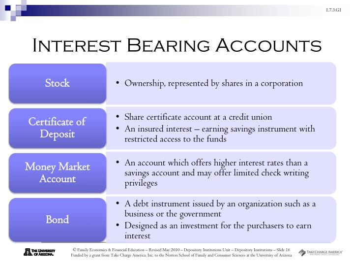 Interest Bearing Accounts