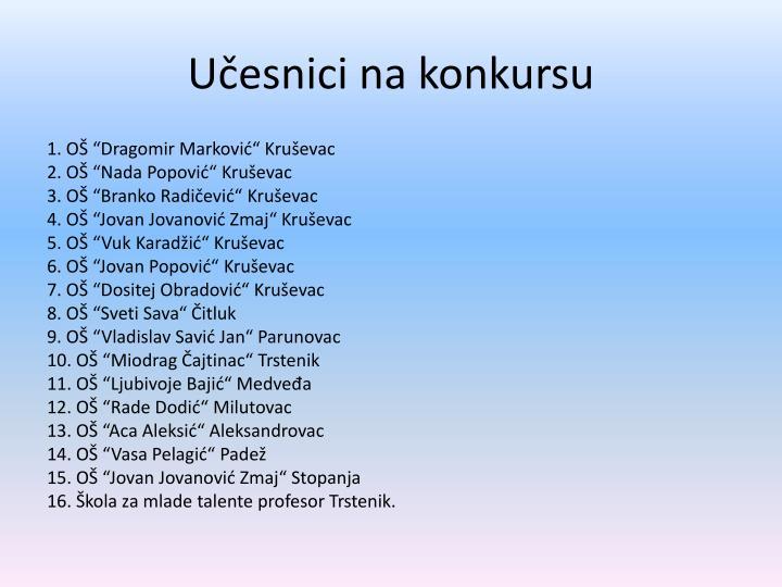 Učesnici na konkursu