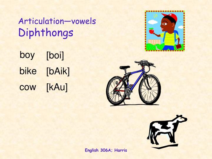 Articulation—vowels
