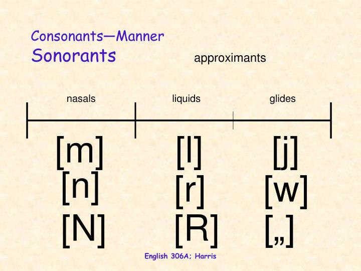 Consonants—Manner