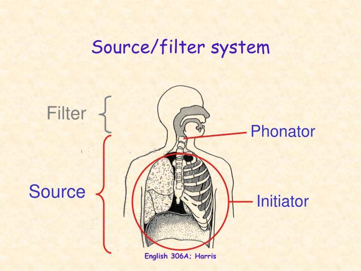 Source/filter system