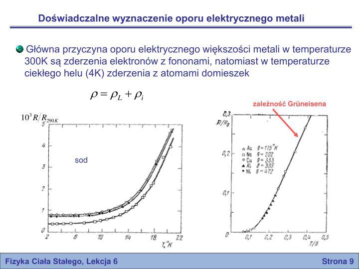 Doświadczalne wyznaczenie oporu elektrycznego metali