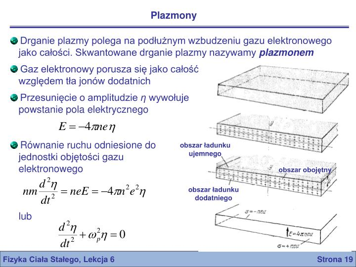 Plazmony