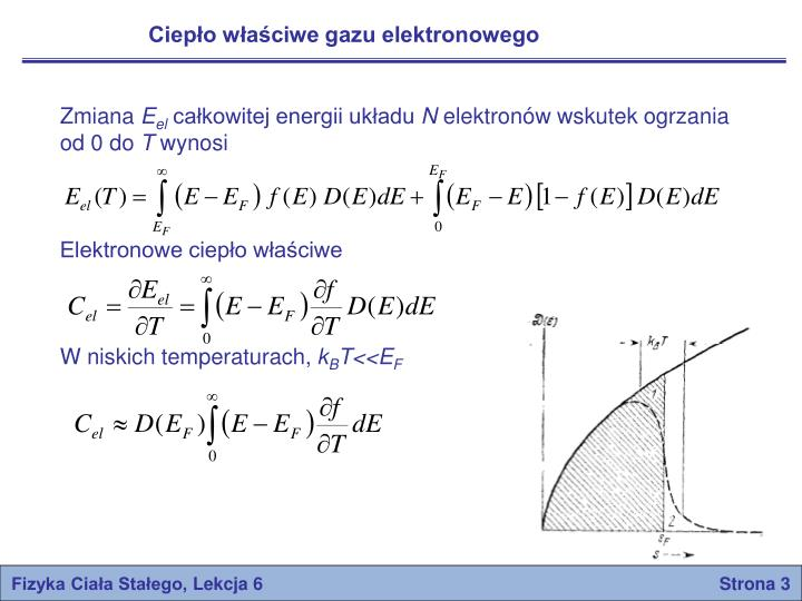 Ciepło właściwe gazu elektronowego