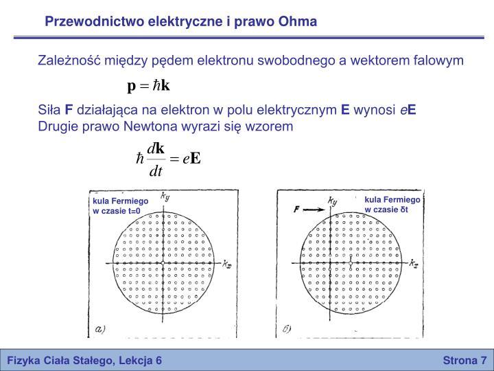 Przewodnictwo elektryczne i prawo Ohma