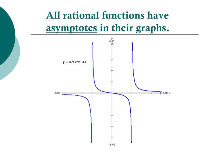 All rational functions have