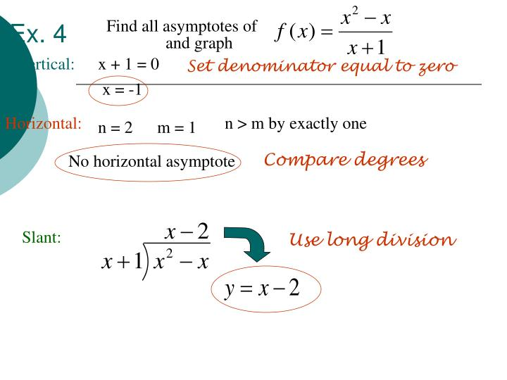 Find all asymptotes of