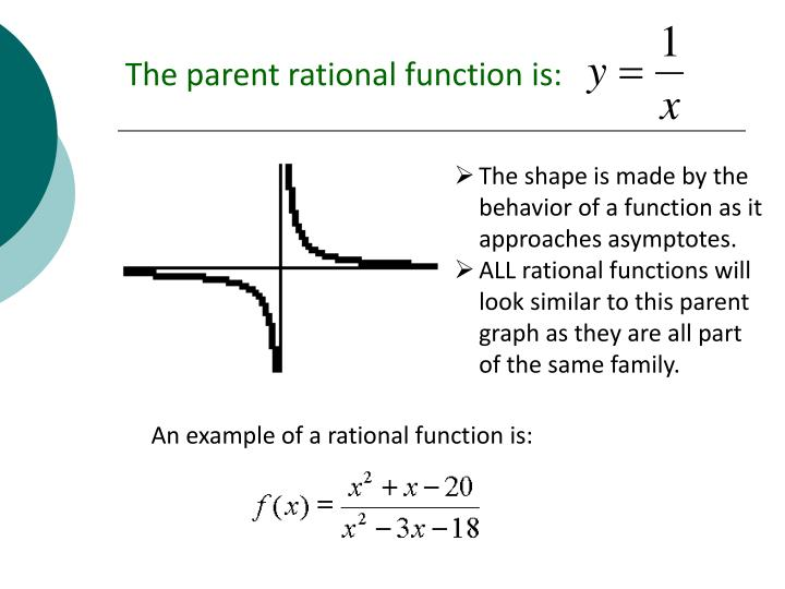The parent rational function is: