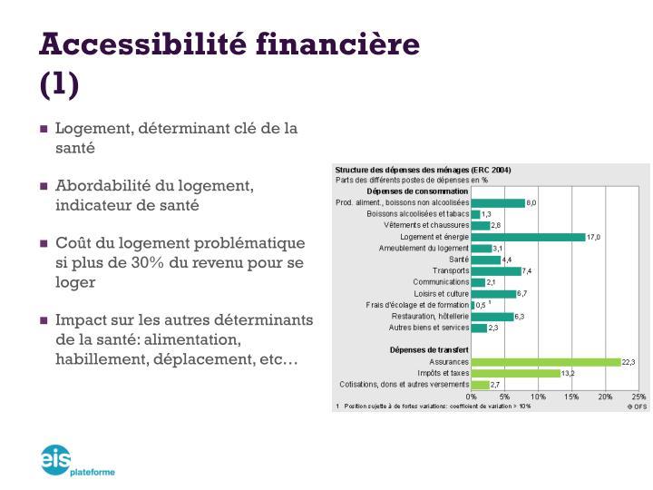 Accessibilité financière (1)