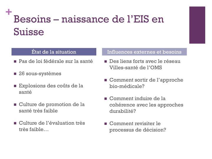 Besoins – naissance de l'EIS en Suisse