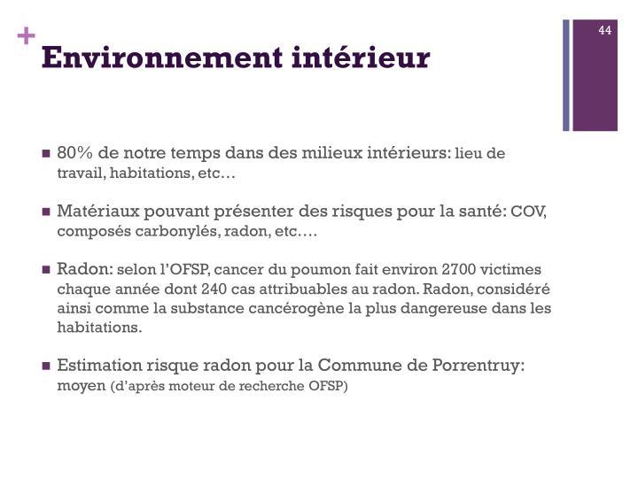 Environnement intérieur