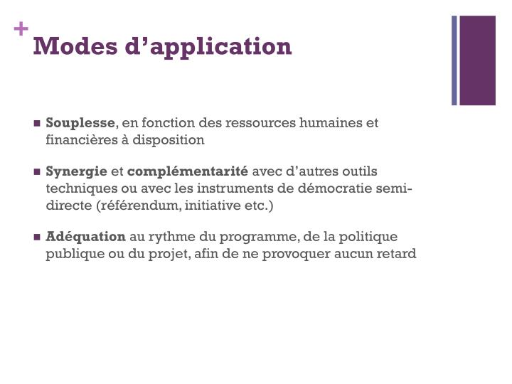 Modes d'application