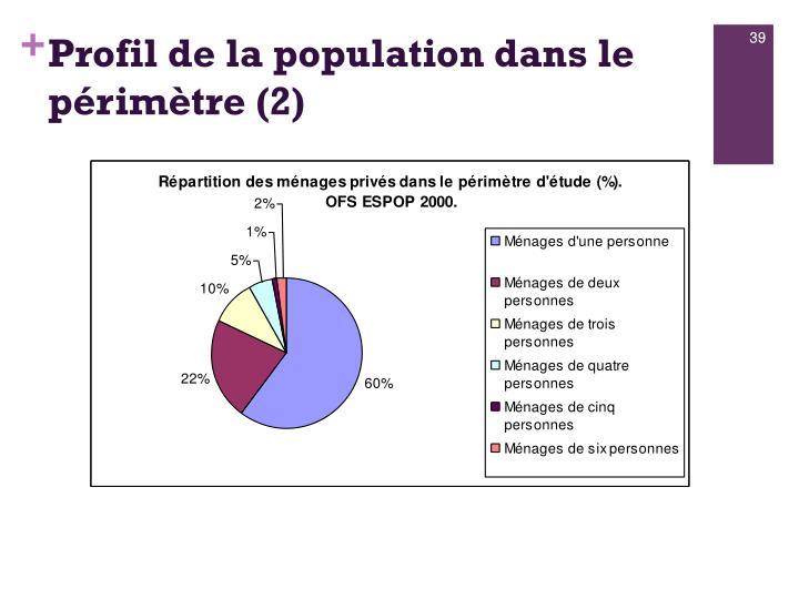 Profil de la population dans le périmètre (2)