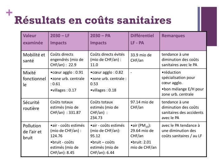 Résultats en coûts sanitaires