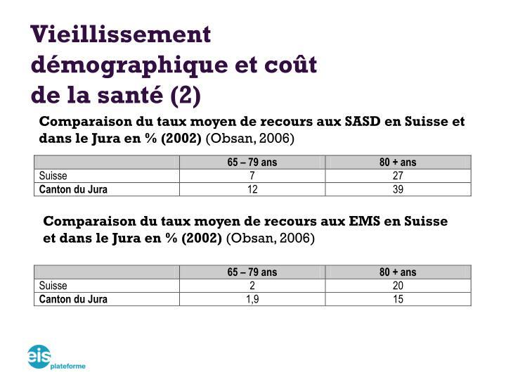 Vieillissement démographique et coût de la santé (2)