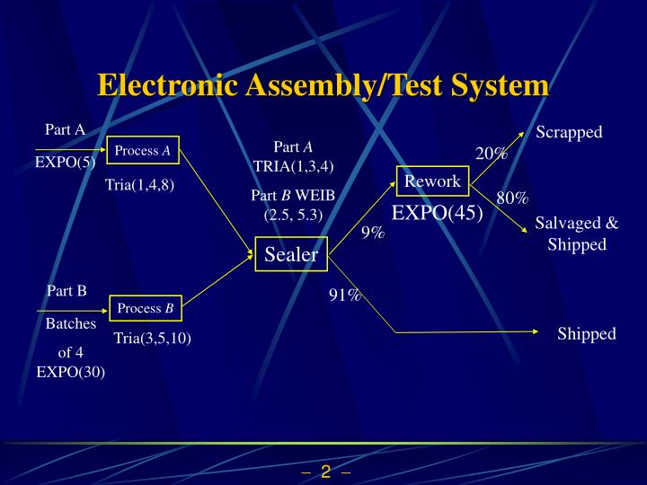 Electronic assembly test system