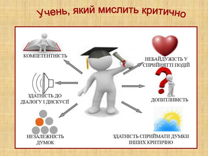 Учень, який мислить критично