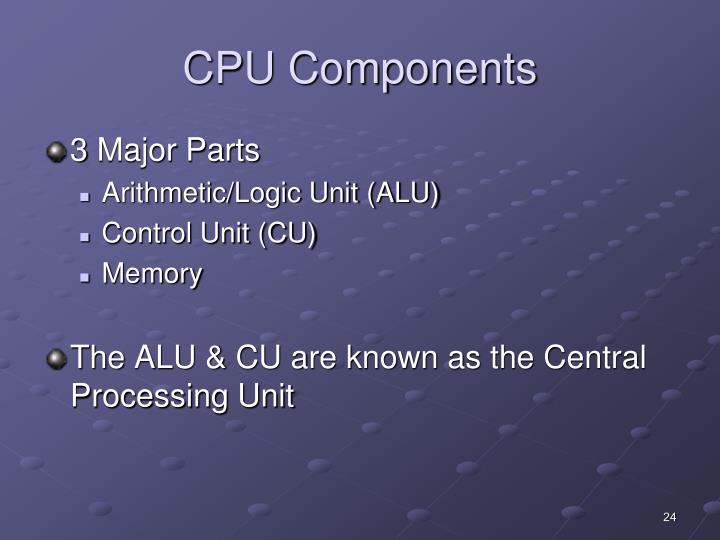 CPU Components