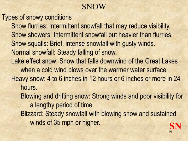 Types of snowy conditions