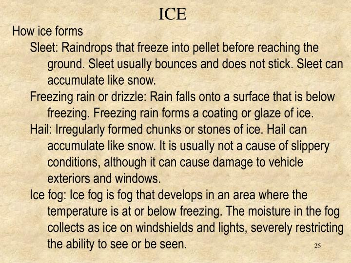 How ice forms