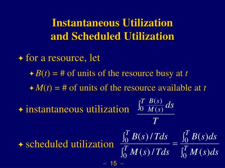 Instantaneous Utilization