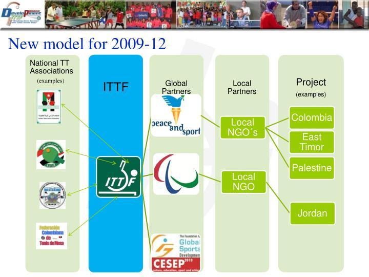 New model for 2009-12