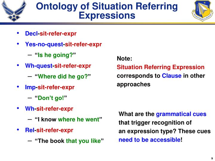 Ontology of Situation Referring Expressions