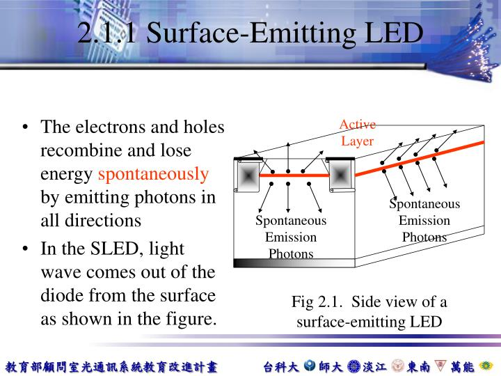 2.1.1 Surface-Emitting LED