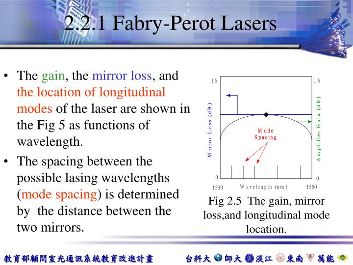 2.2.1 Fabry-Perot Lasers