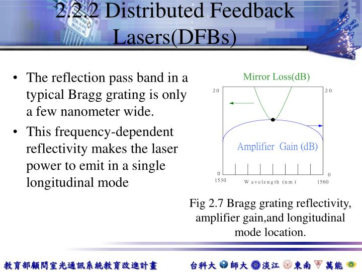 2.2.2 Distributed Feedback Lasers(DFBs)