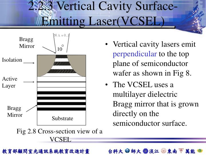 2.2.3 Vertical Cavity Surface-Emitting Laser(VCSEL)