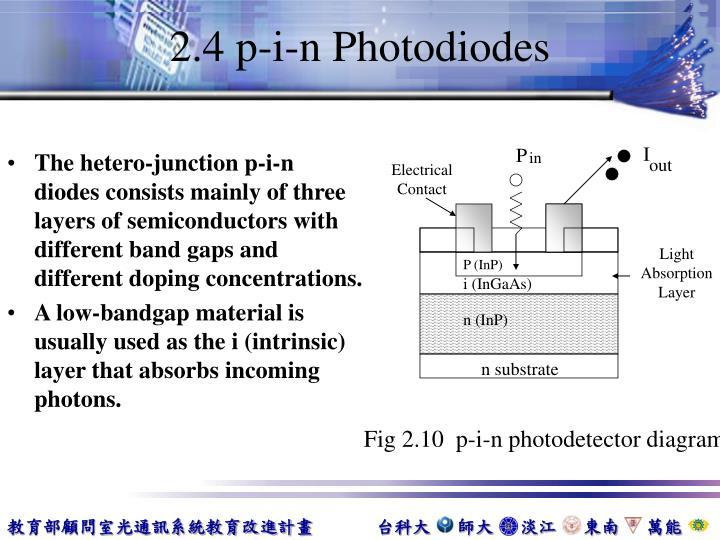 2.4 p-i-n Photodiodes