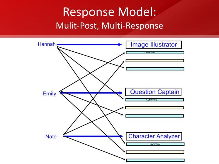 Response Model: