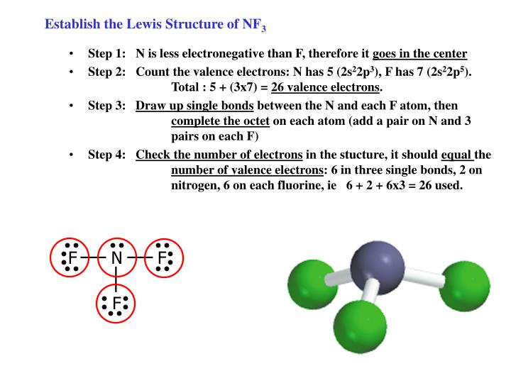 Establish the lewis structure of nf 3