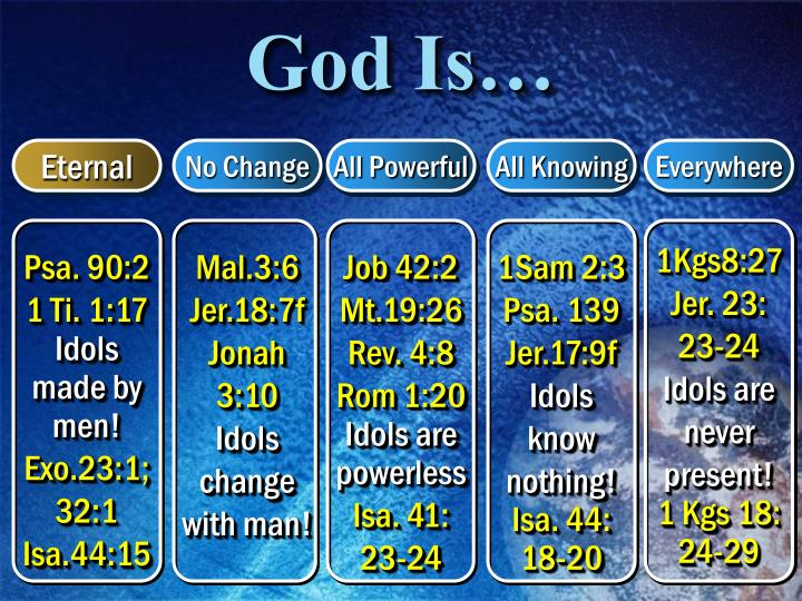 God Is…