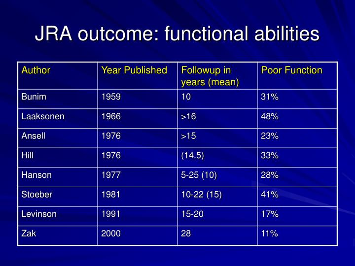 JRA outcome: functional abilities