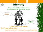 identity4
