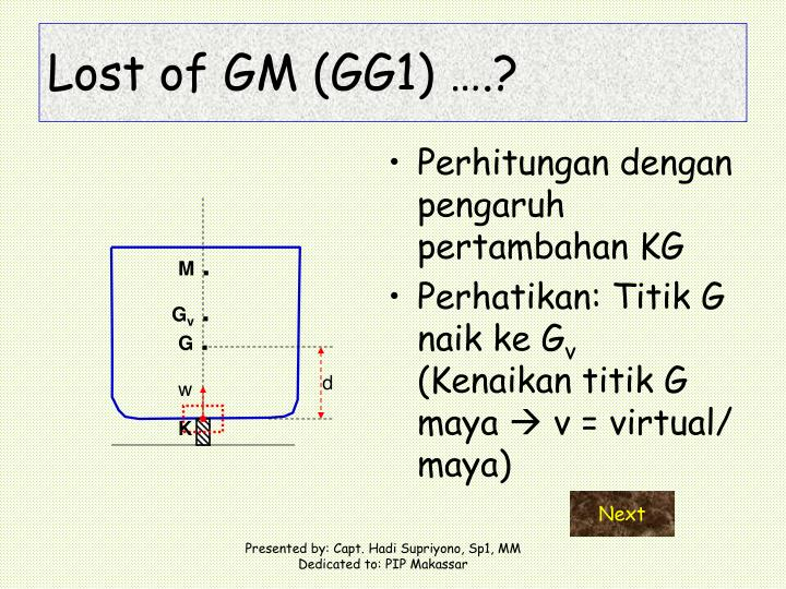 Lost of GM (GG1) ….?