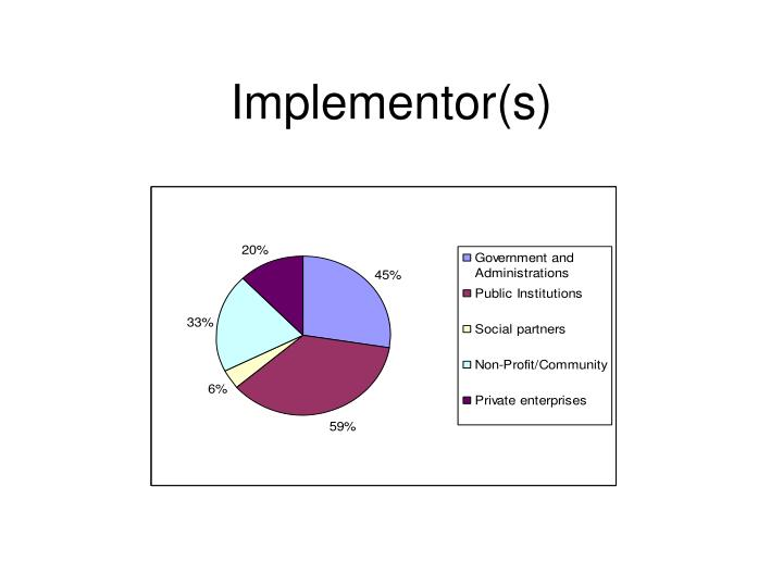 Implementor(s)