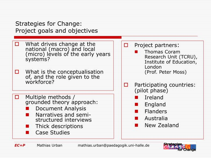What drives change at the national (macro) and local (micro) levels of the early years systems?