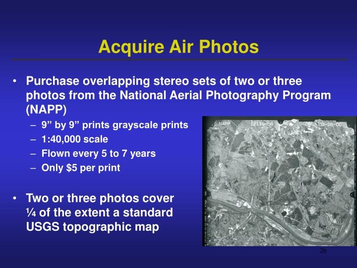 Acquire Air Photos