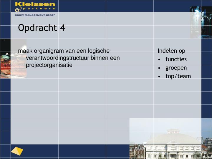 maak organigram van een logische verantwoordingstructuur binnen een projectorganisatie