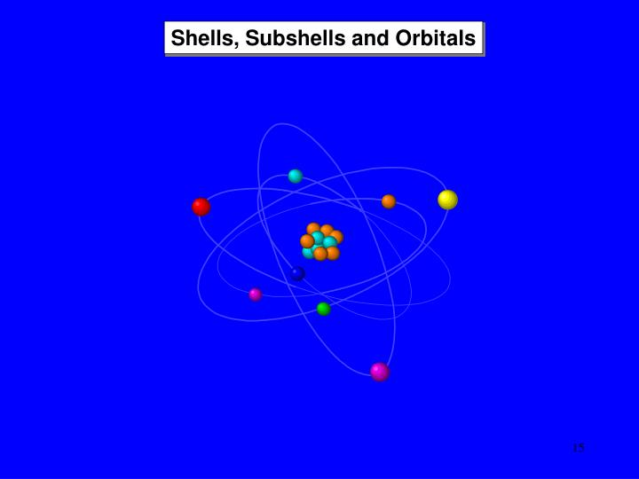 Shells, Subshells and Orbitals