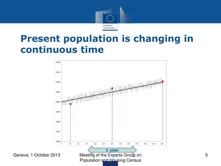 Present population is changing in continuous time