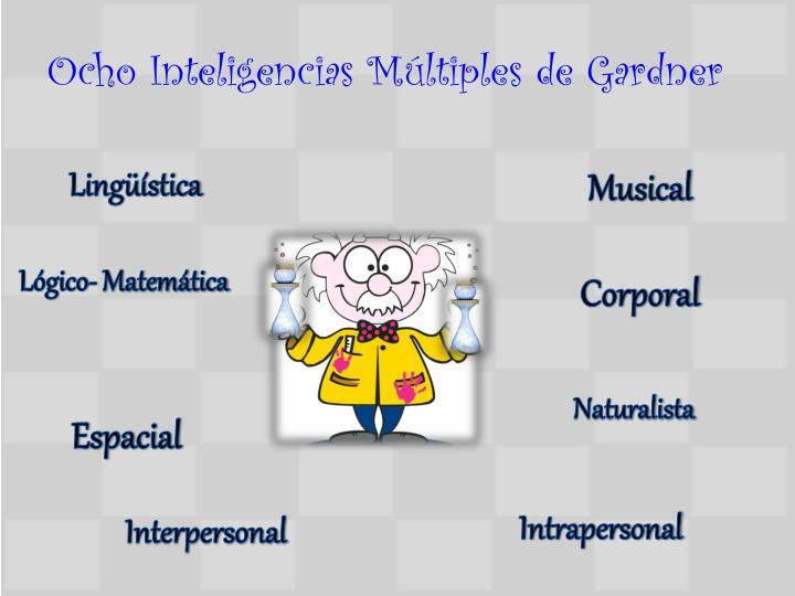 Ocho Inteligencias Múltiples de Gardner