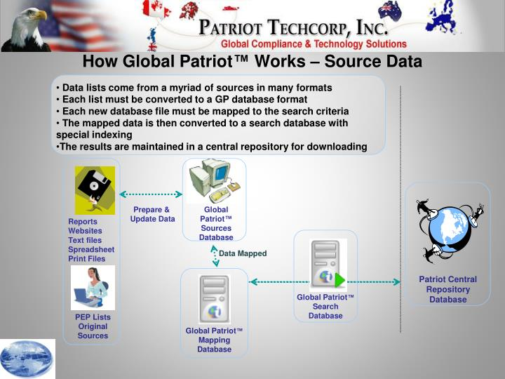 Patriot Central